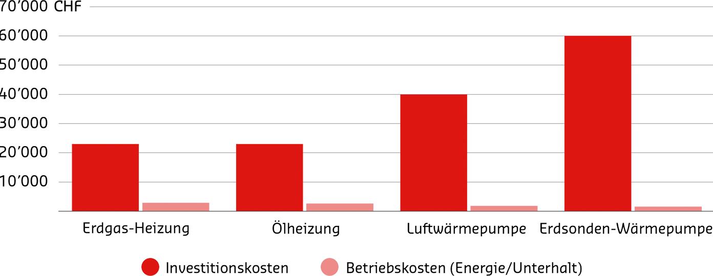 Großzügig Heizsystem Diagramm Ideen - Elektrische Schaltplan-Ideen ...