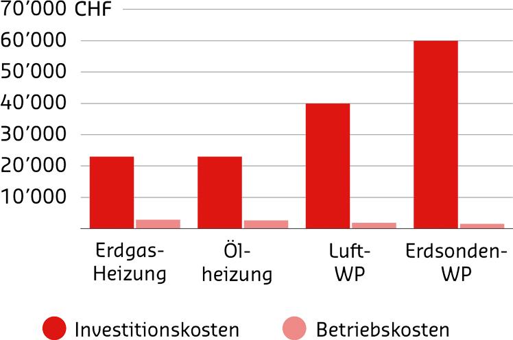 Nett Indirektes Warmwassersystem Diagramm Zeitgenössisch - Die ...